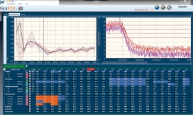 Nor850-BA-reverberating-measurment-view