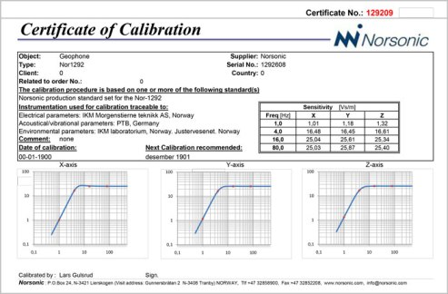 nor1292-calibration-certificate