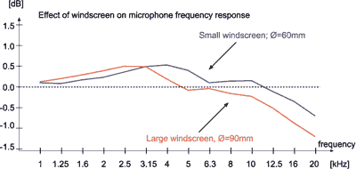 windscreen_effects_small